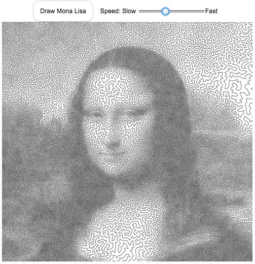 Mona Lisa Traveling Salesman Art