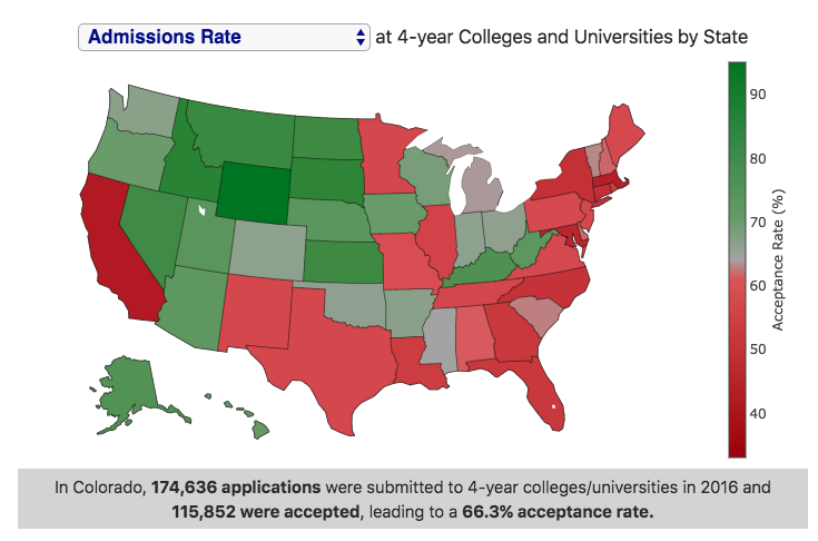 college admissions by state