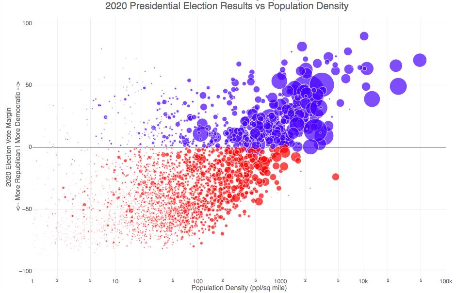 election population density