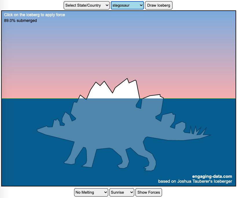 Iceberger simulation