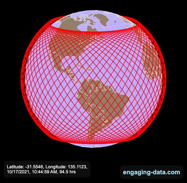 international space station orbital pattern on globe