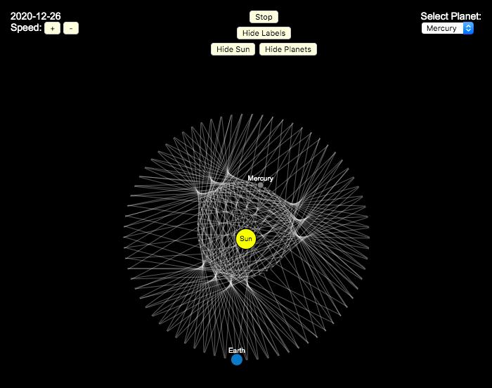 Planetary Art Spirograph