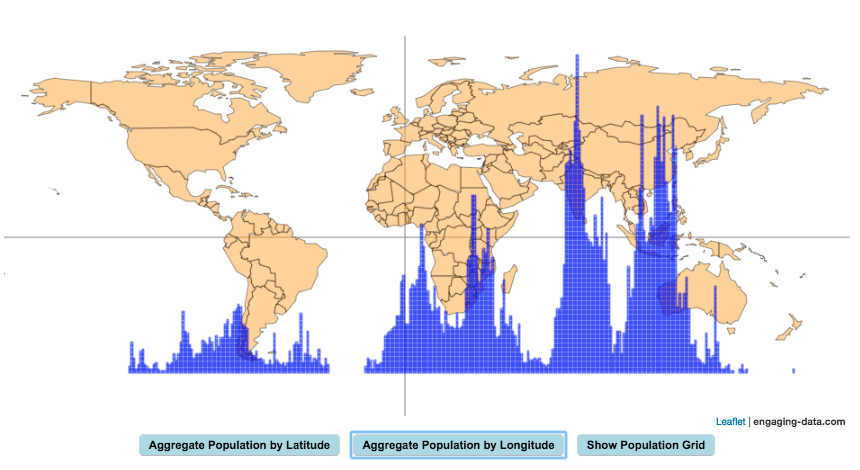 Population by Latitude and Longitude