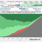 Post-Retirement Calculator: Will My Money Survive Early Retirement? Visualizing Longevity Risk