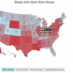 Most Stressed States