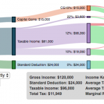 Understanding Tax Brackets: Interactive Income Tax Visualization