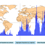 World Population Distribution by Latitude and Longitude