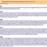 US Coronavirus Deaths