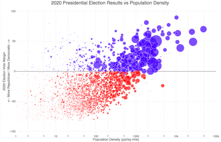 election county population density
