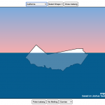 Iceberger Remixed – Iceberg Simulator