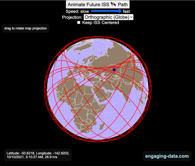 international space station orbital paths
